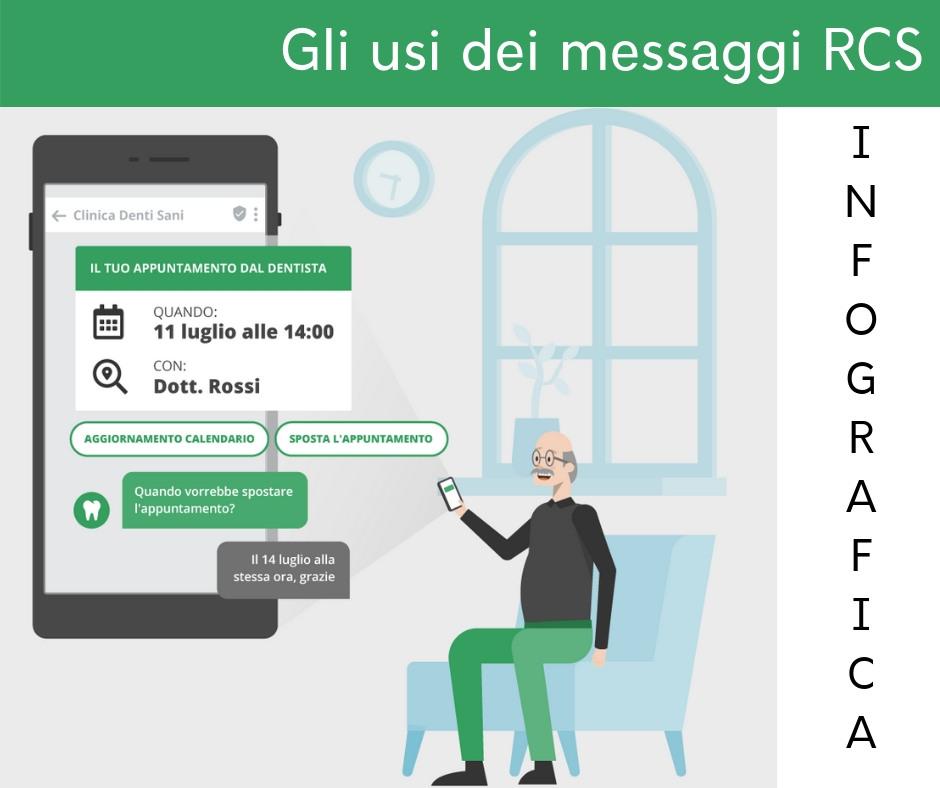 utilizzi-dei-messaggi-rcs
