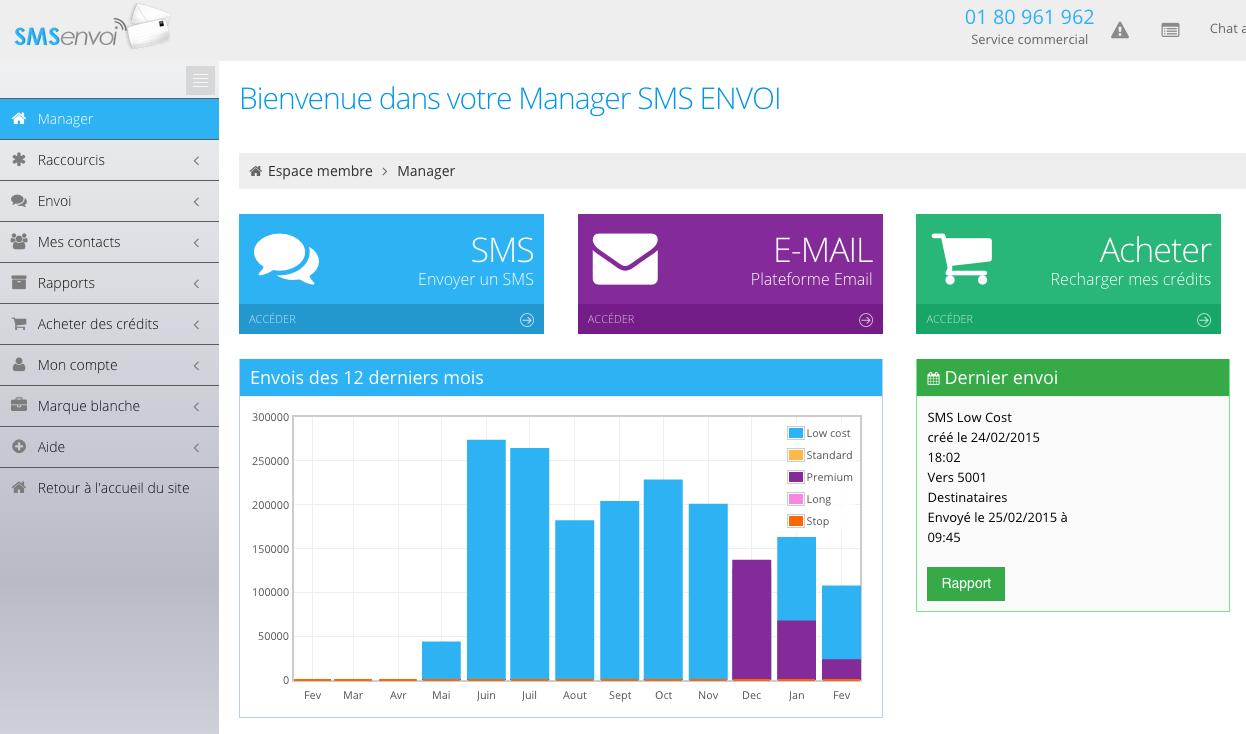 Plateforme SaaS SMS