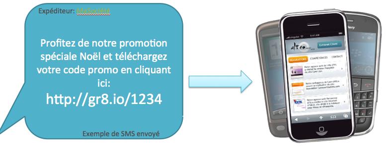 SMS enrichi