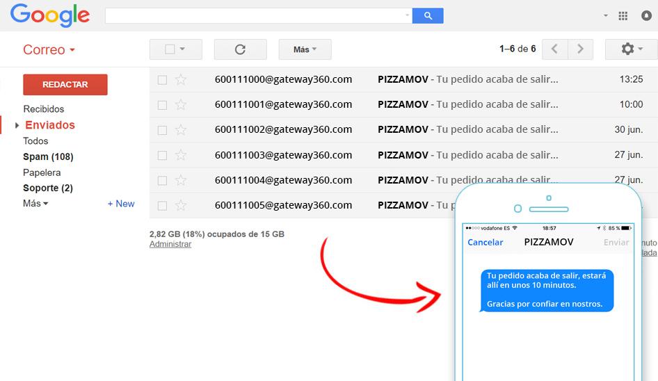 Enviar SMS por email
