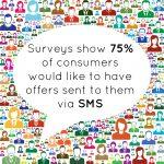 sms survey