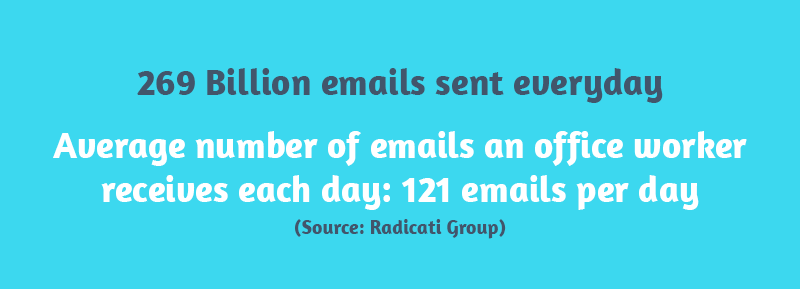 Business email marketing stats