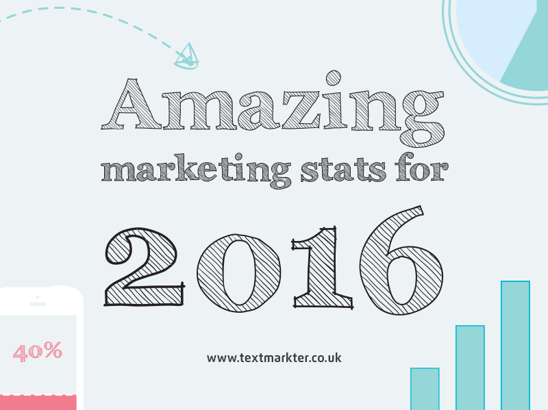 Amazing marketing stats 2016