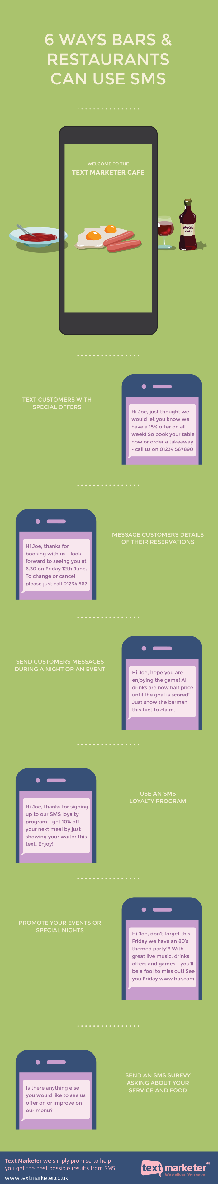 6 ways SMS can help restaurants and bars infographic