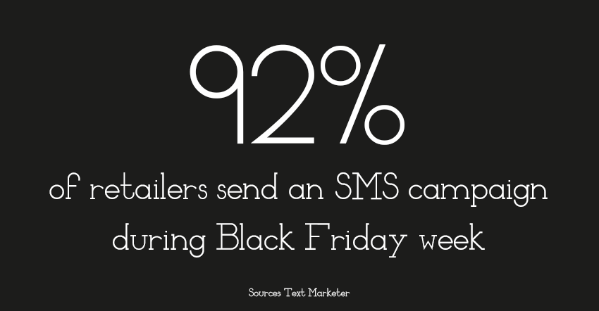 Text Marketer retailer sending on Black Friday