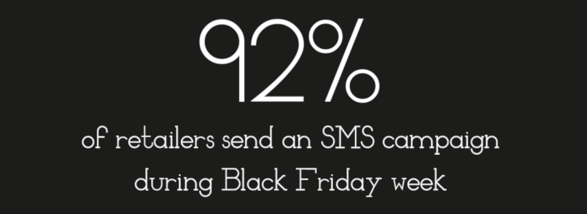 Best time to send sms campaign black friday