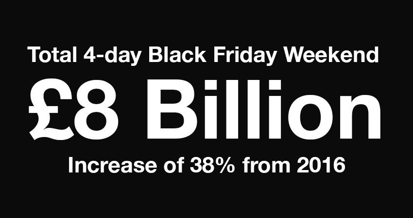 Black Friday 2018 results