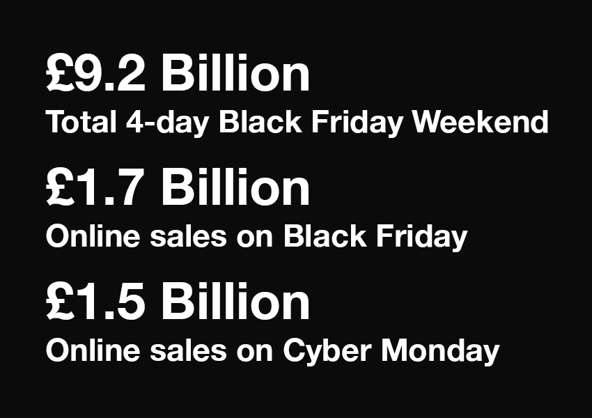 Black Friday and Cyber Monday 2018 predictions