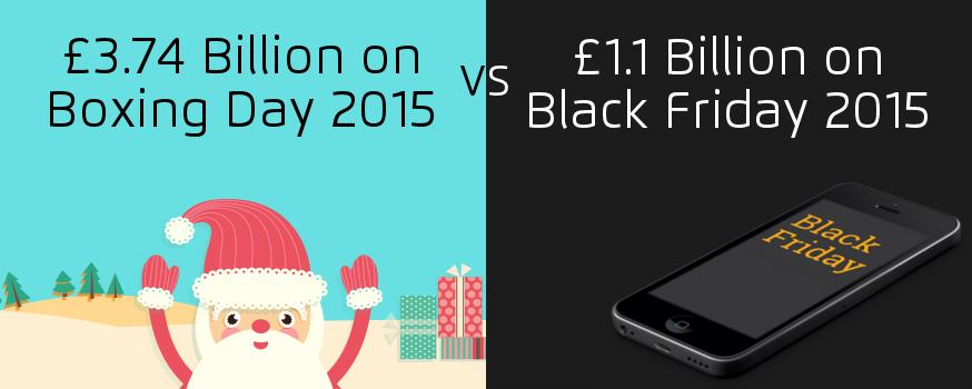 Boxing day vs black friday stat