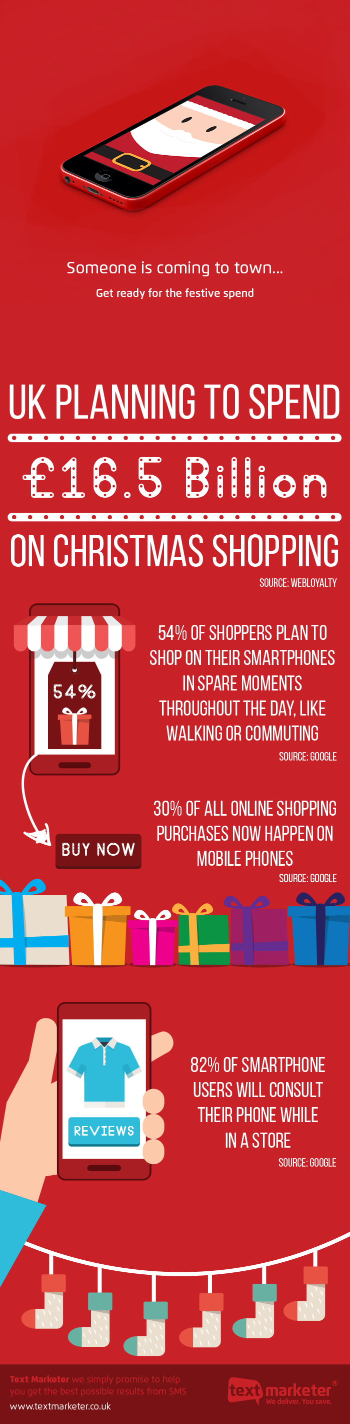 Christmas spending infographic