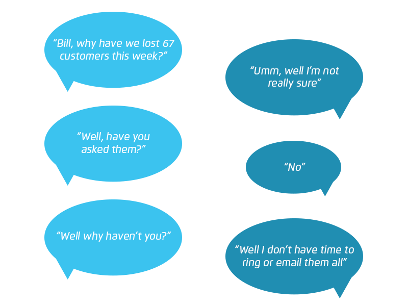 Customer feedback SMS surveys