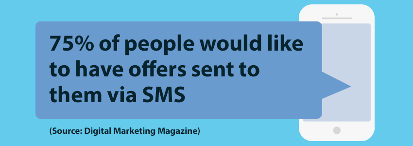 people want offers sent via SMS