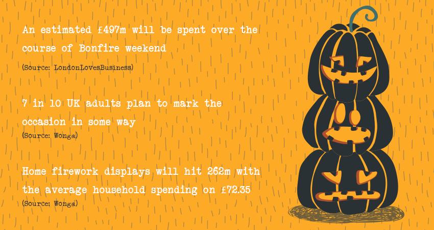 Bonfire night 18 stats