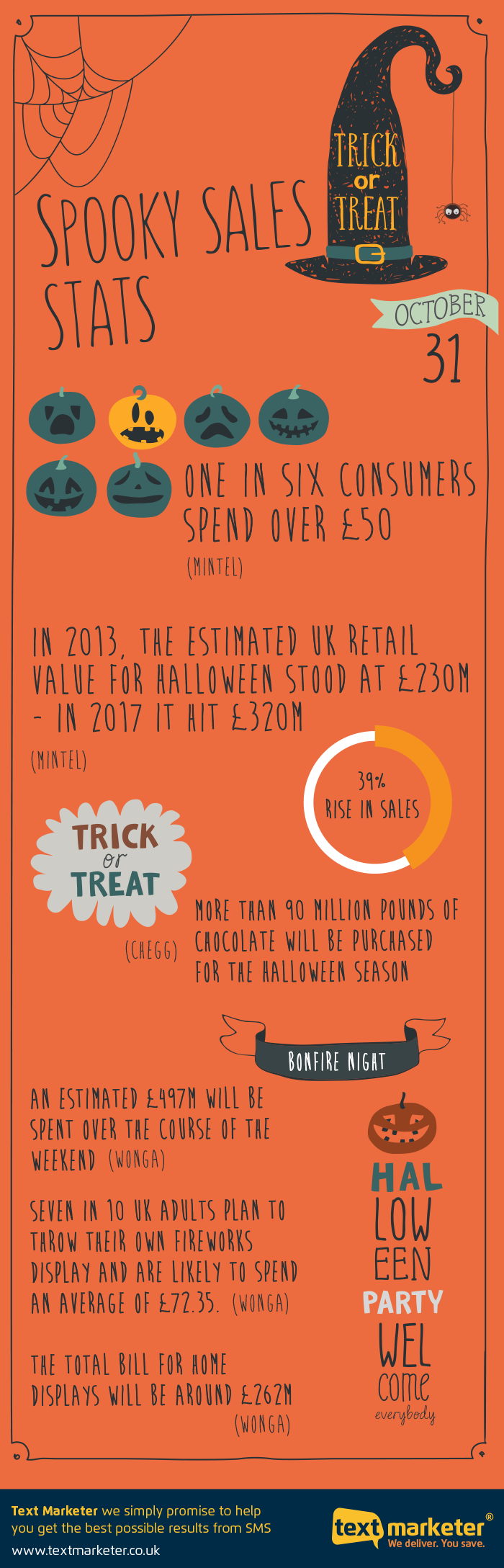 Halloween & Bonfire infographic
