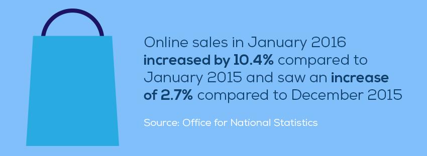 January sales stats
