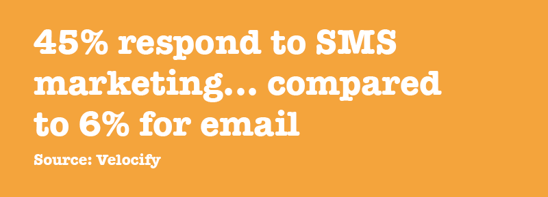 45% respond to SMS marketing