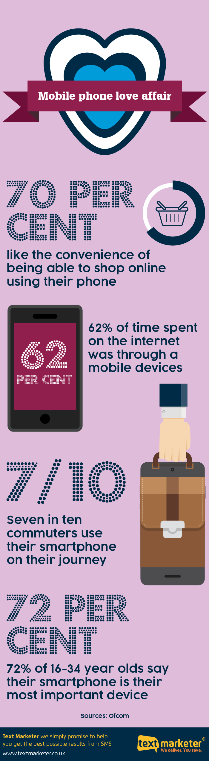 Mobile phone love infographic