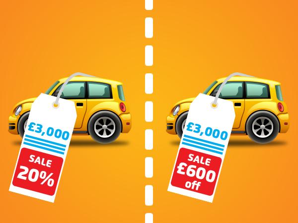 Digital Dilemmas - money off or percentage deal