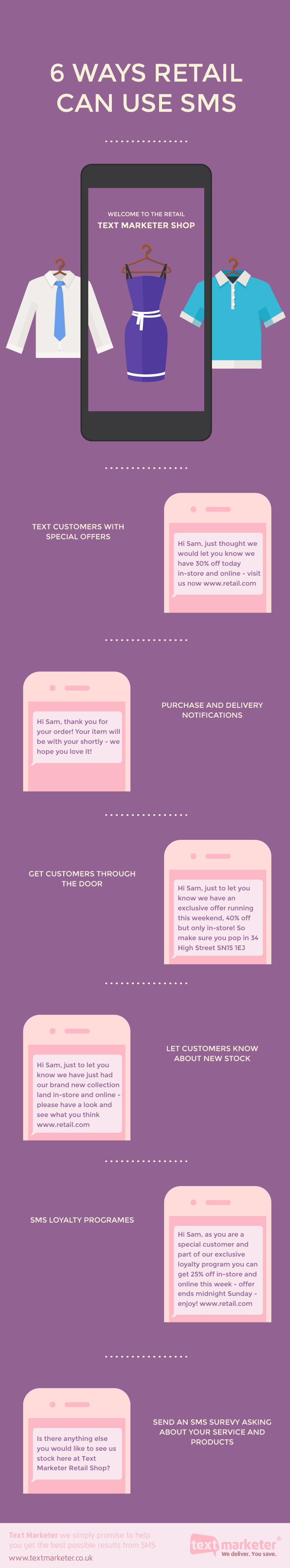 Retail-SMS-infographic