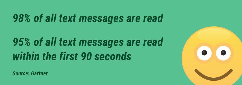 Retail SMS