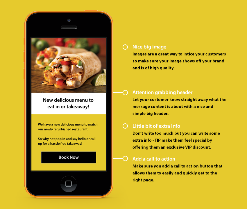 SMS web pages food example