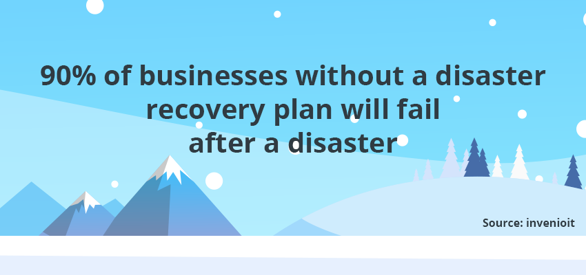 disaster recovery plan stat