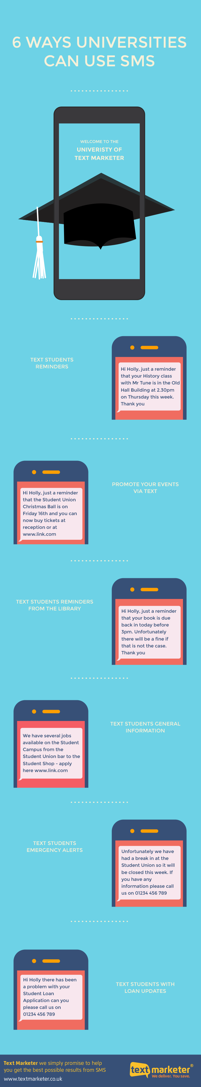 Univeristy SMS infographic