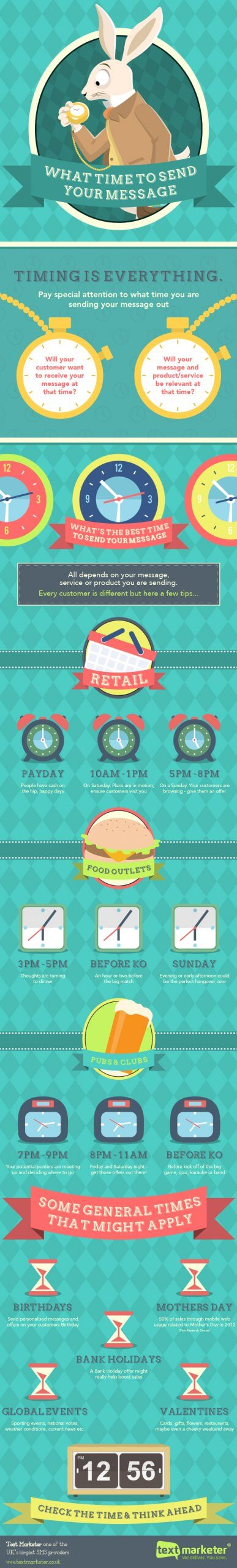 Text Marketer infographic best time to send sms campaigns