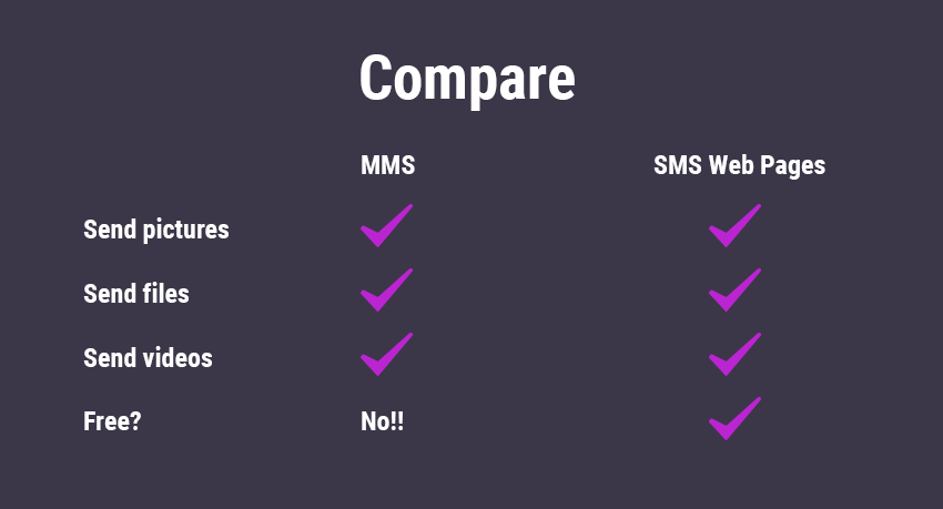 MMS vs SMS Web Pages