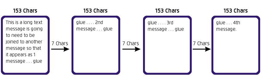 concat-example