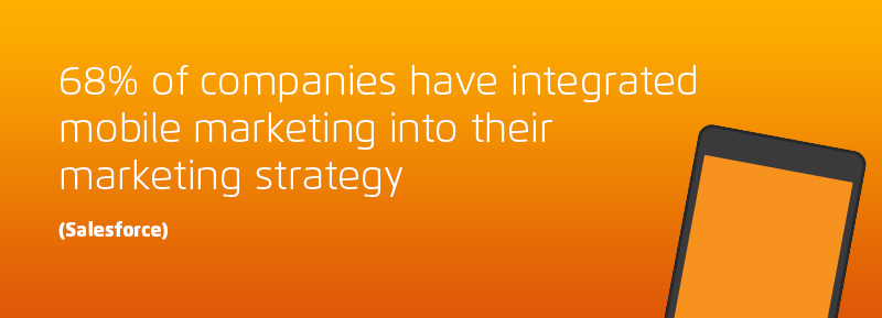 68% of companies have integrated mobile marketing