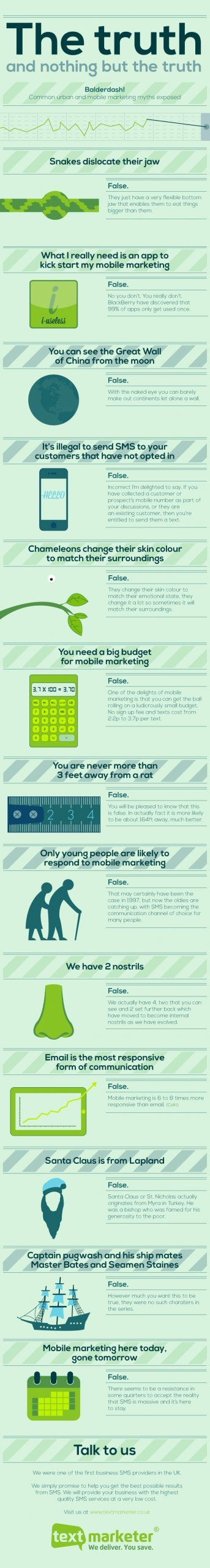Text Marketer SMS marketing myths busted infographic