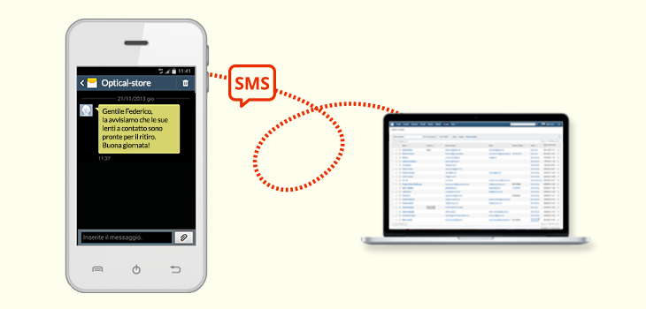 integrazione SMS gateway